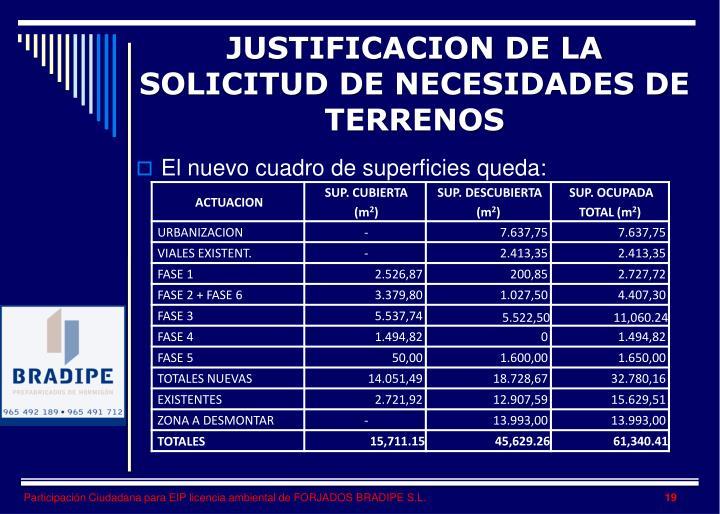 JUSTIFICACION DE LA SOLICITUD DE NECESIDADES DE TERRENOS