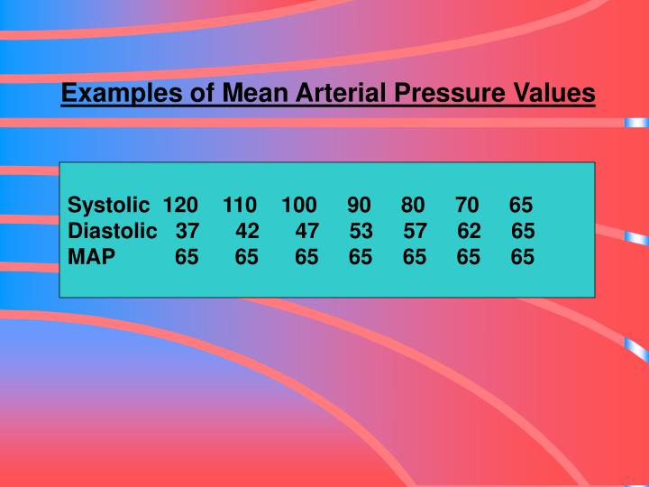Examples of Mean Arterial Pressure Values