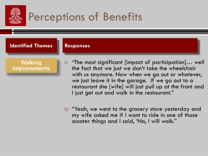 Perceptions of Benefits