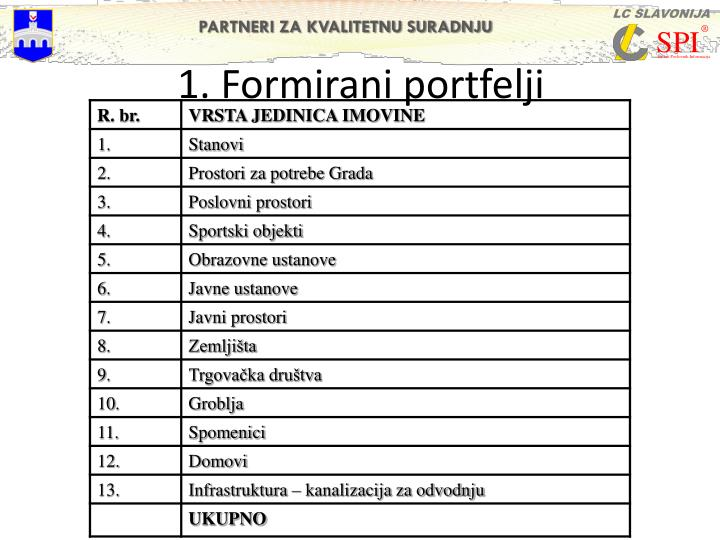 1. Formirani portfelji