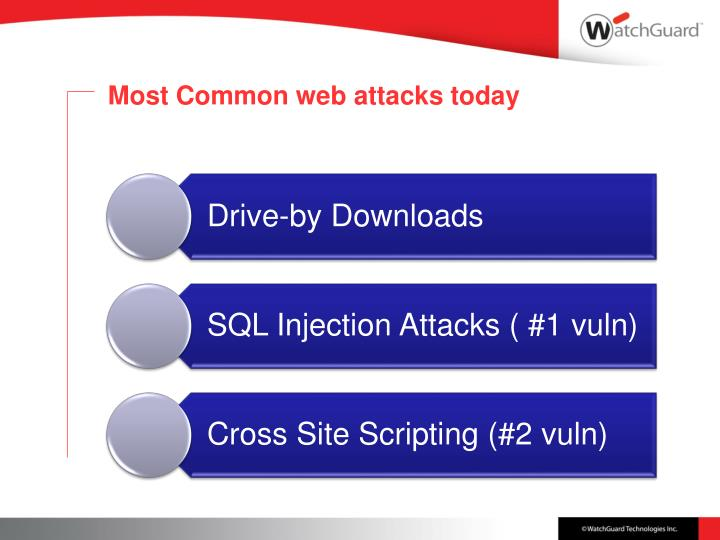 Most Common web attacks today