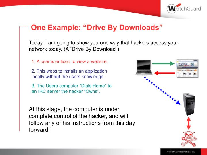 "One Example: ""Drive By Downloads"""