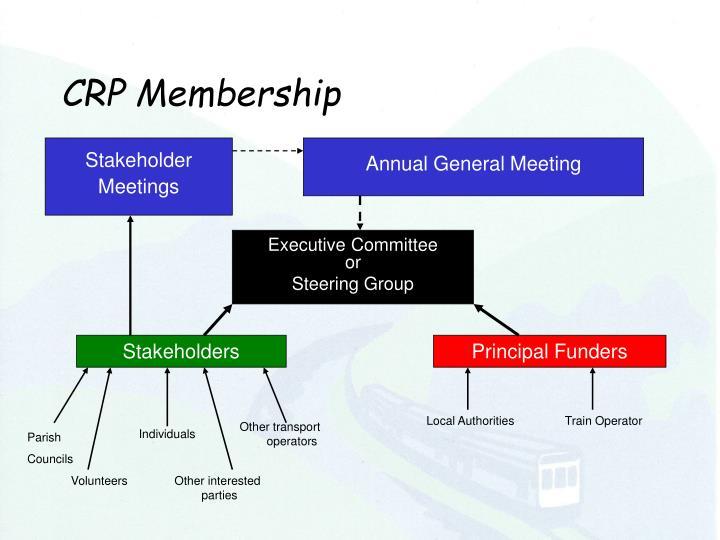 CRP Membership