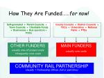 how they are funded for now