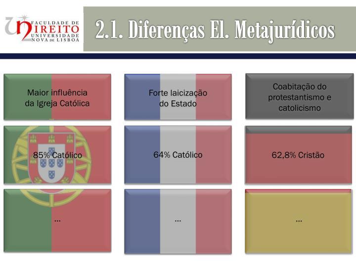 2.1. Diferenças El. Metajurídicos