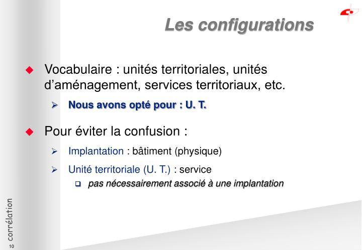 Les configurations