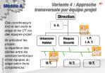 variante 4 approche transversale par quipe projet