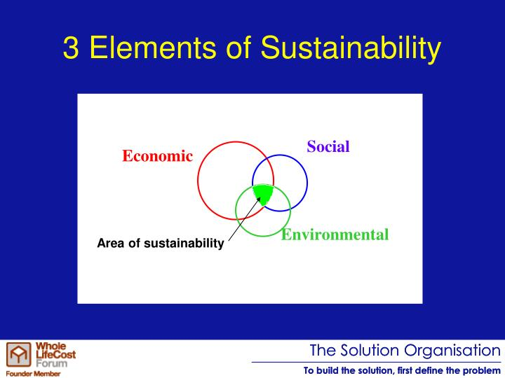 3 Elements of Sustainability