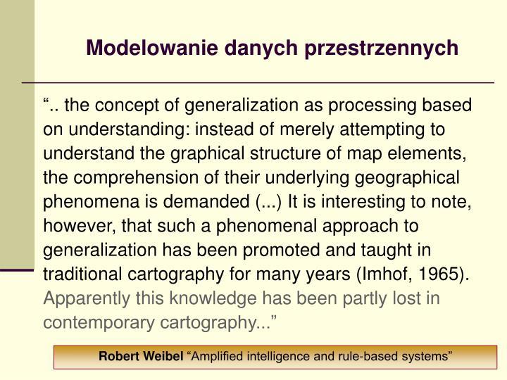 Modelowanie danych przestrzennych