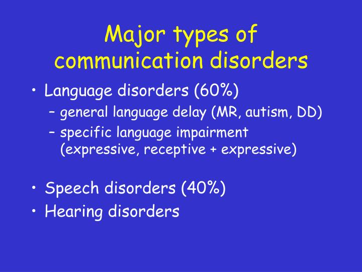 Major types of communication disorders