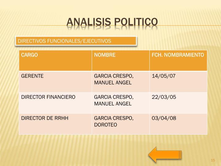 ANALISIS POLITICO