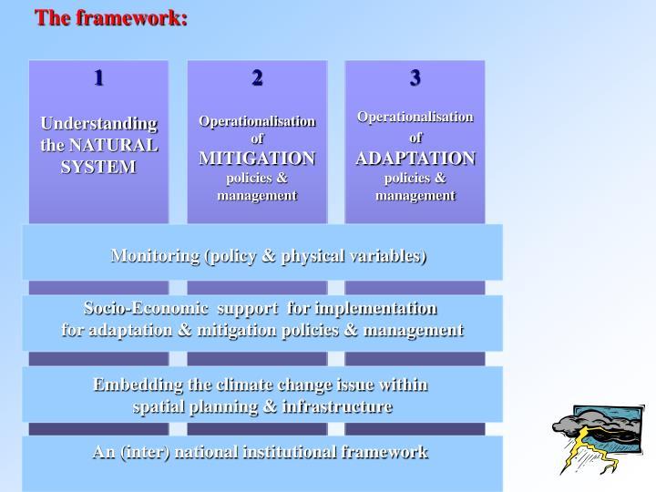 The framework: