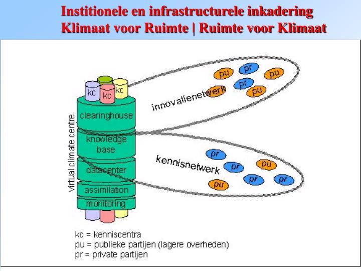 Institionele en infrastructurele inkadering
