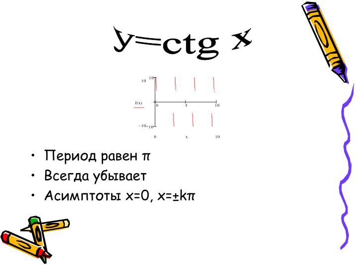 y=ctg x