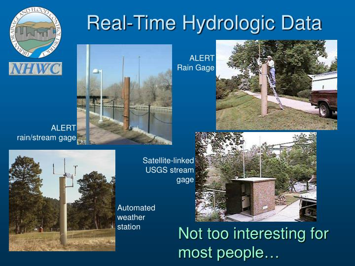 Real-Time Hydrologic Data
