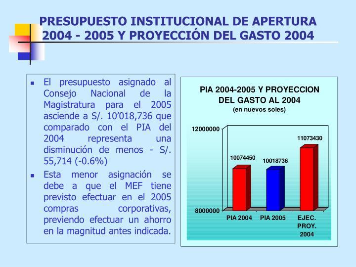 PRESUPUESTO INSTITUCIONAL DE APERTURA 2004 - 2005 Y PROYECCIÓN DEL GASTO 2004
