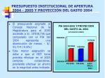 presupuesto institucional de apertura 2004 2005 y proyecci n del gasto 2004