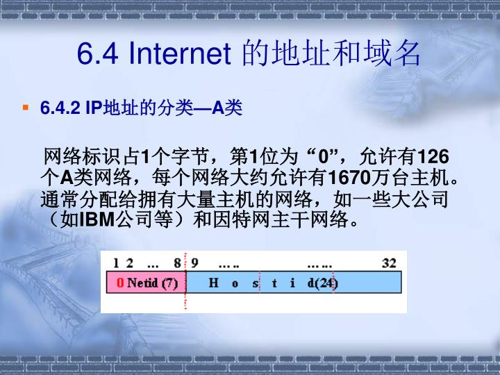 6.4 Internet
