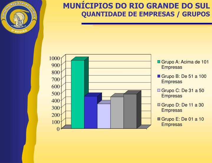 MUNÍCIPIOS DO RIO GRANDE DO SUL