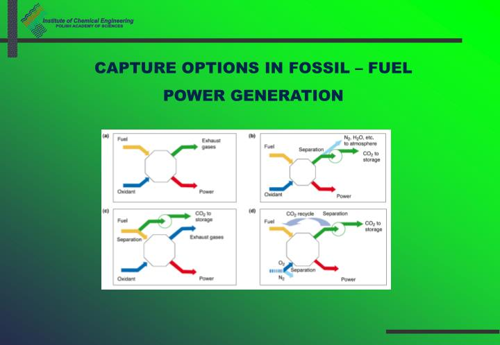 CAPTURE OPTIONS IN FOSSIL – FUEL