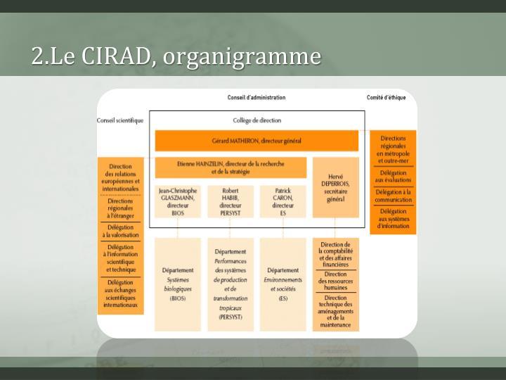 2.Le CIRAD, organigramme