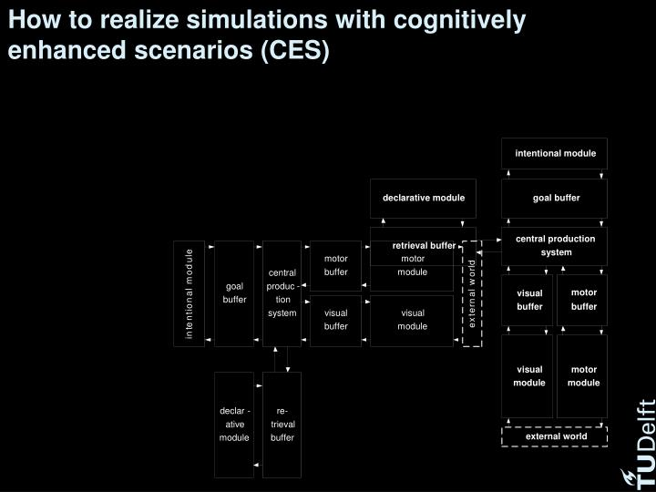 How to realize simulations with cognitively enhanced scenarios (CES)