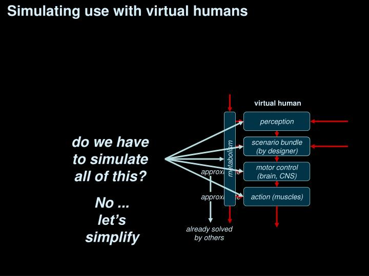 Simulating use with virtual humans