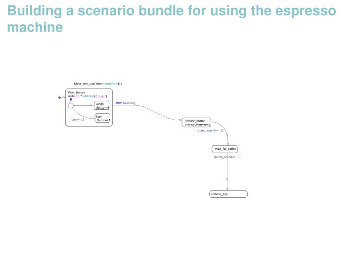 Building a scenario bundle for using the espresso machine