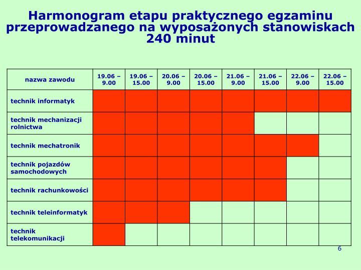 Harmonogram etapu praktycznego egzaminu przeprowadzanego na wyposażonych stanowiskach