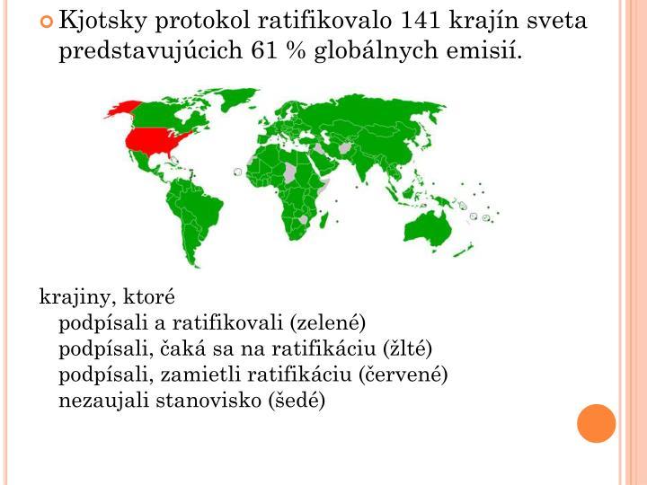 Kjotsky protokol ratifikovalo 141 krajín sveta predstavujúcich 61% globálnych emisií.