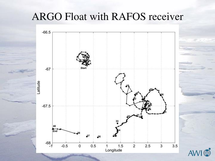 ARGO Float with RAFOS