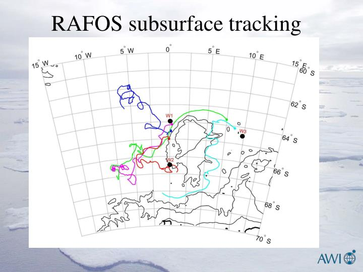 RAFOS subsurface tracking