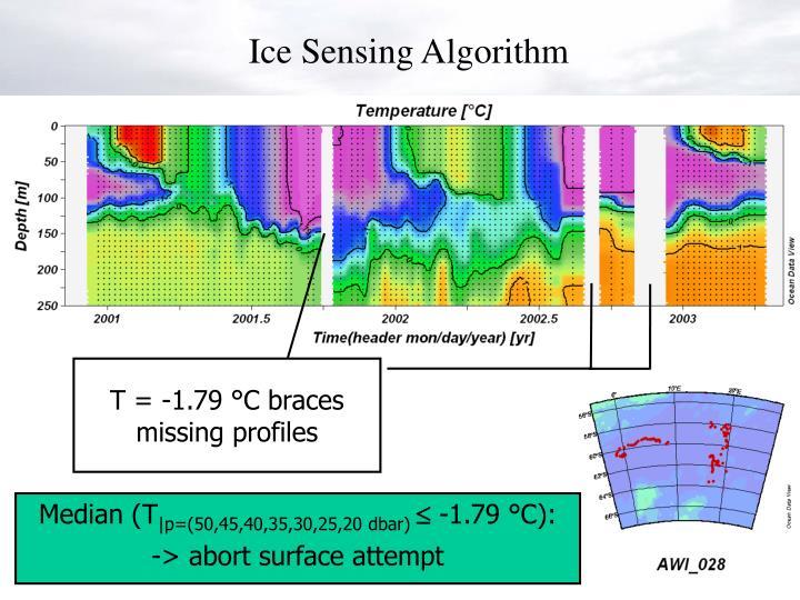 Ice Sensing Algorithm