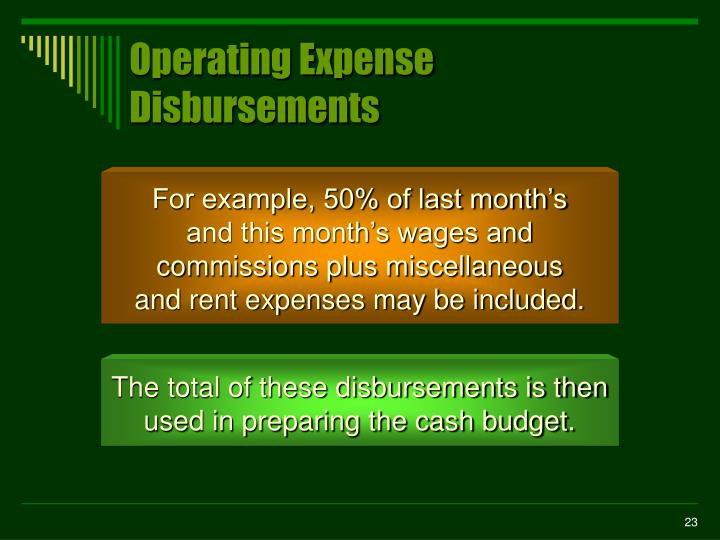 Operating Expense Disbursements