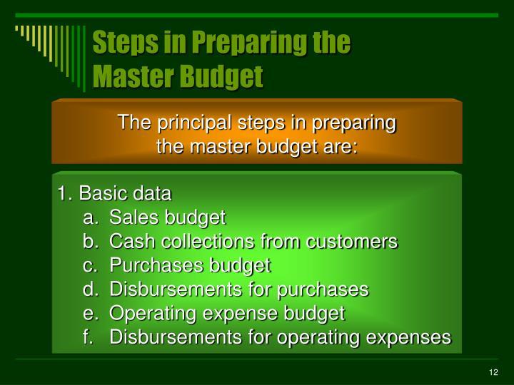 Steps in Preparing the