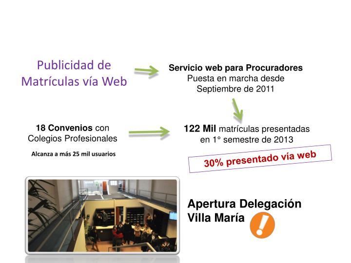 Publicidad de Matrículas vía Web