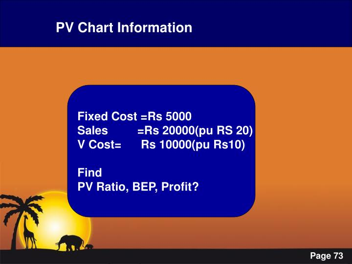 PV Chart Information