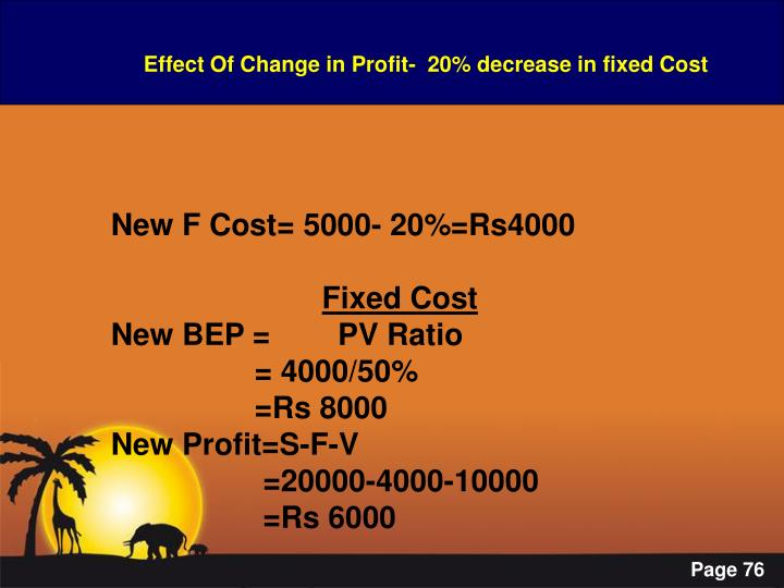 Effect Of Change in Profit-  20% decrease in fixed Cost