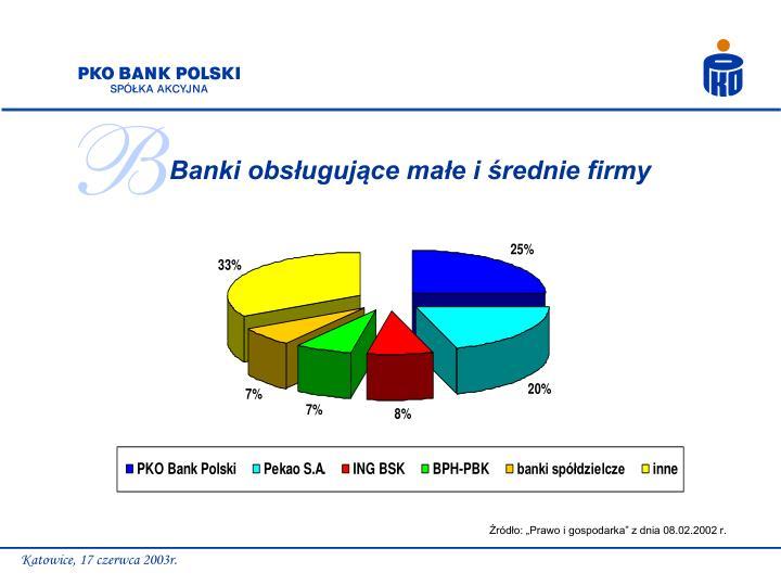 Banki obsługujące małe i średnie firmy