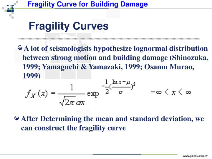 Fragility Curve for Building Damage