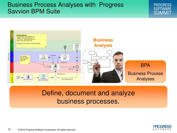 Business Process Analyses with  Progress Savvion BPM Suite