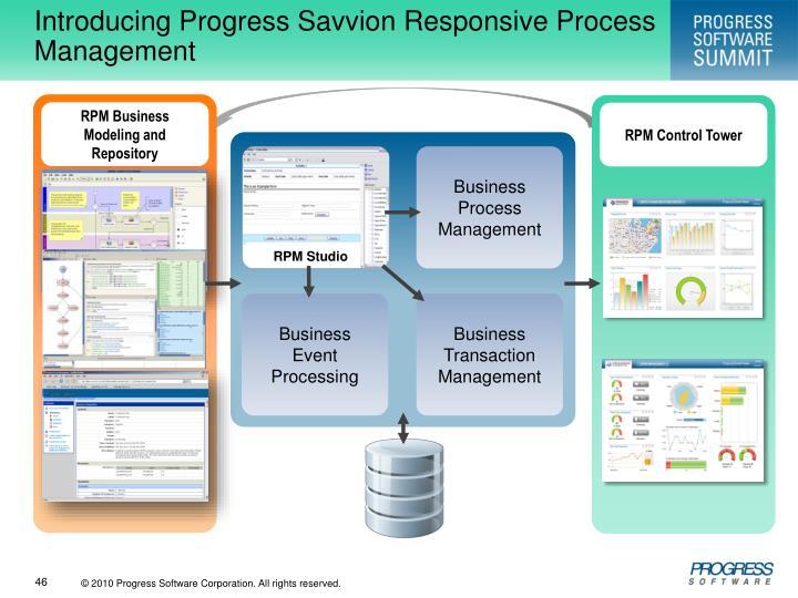 Introducing Progress Savvion Responsive Process Management