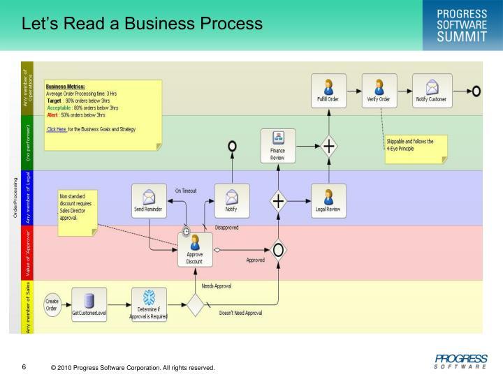 Let's Read a Business Process