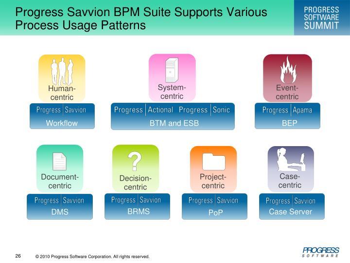 Progress Savvion BPM Suite Supports Various Process Usage Patterns