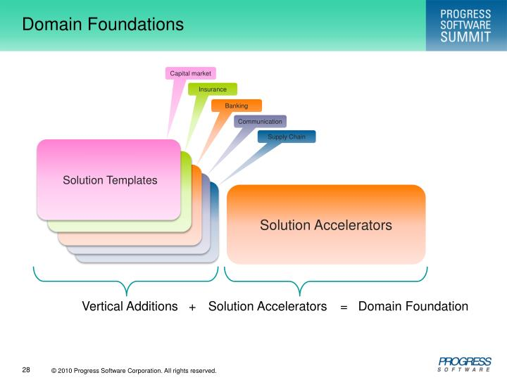 Domain Foundations