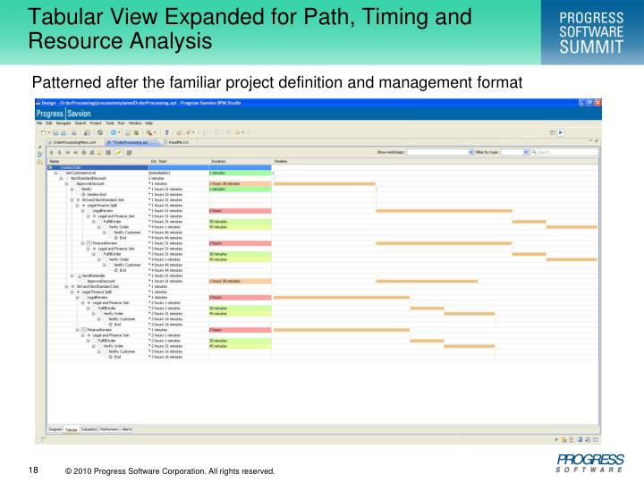 Tabular View Expanded for Path, Timing and Resource Analysis