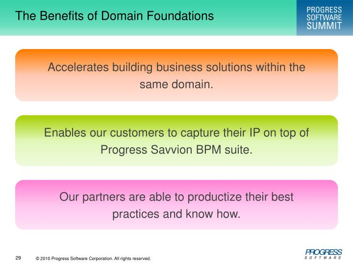 The Benefits of Domain Foundations
