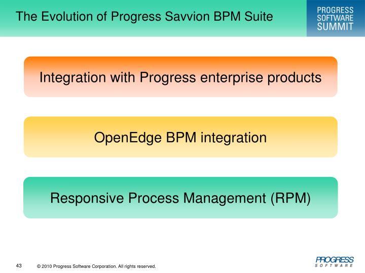 The Evolution of Progress Savvion BPM Suite