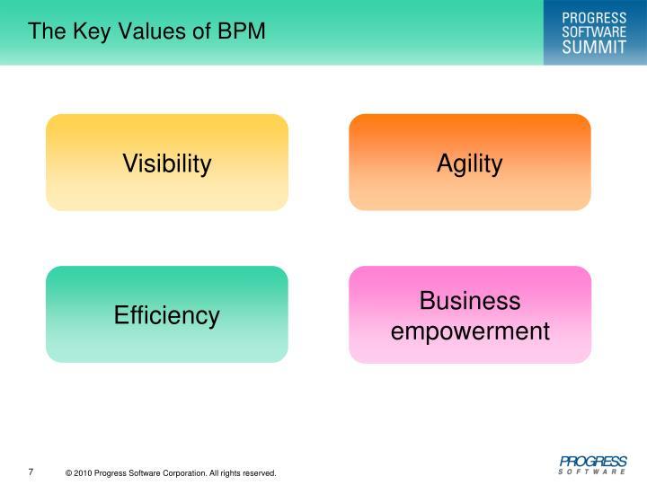 The Key Values of BPM