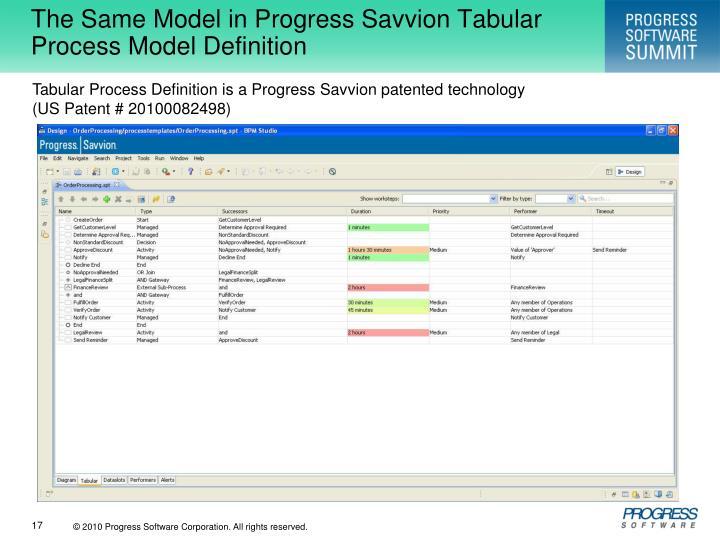 Tabular Process Definition is a Progress Savvion patented technology